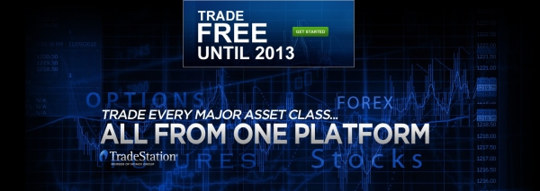 Trading Broker for Stocks, Options, Forex and Futures Traders